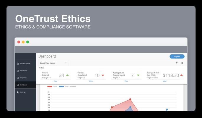 Software gestión ética datos